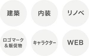 建築・内装・リノベーション・ロゴマーク&販促物・キャラクター・WEB
